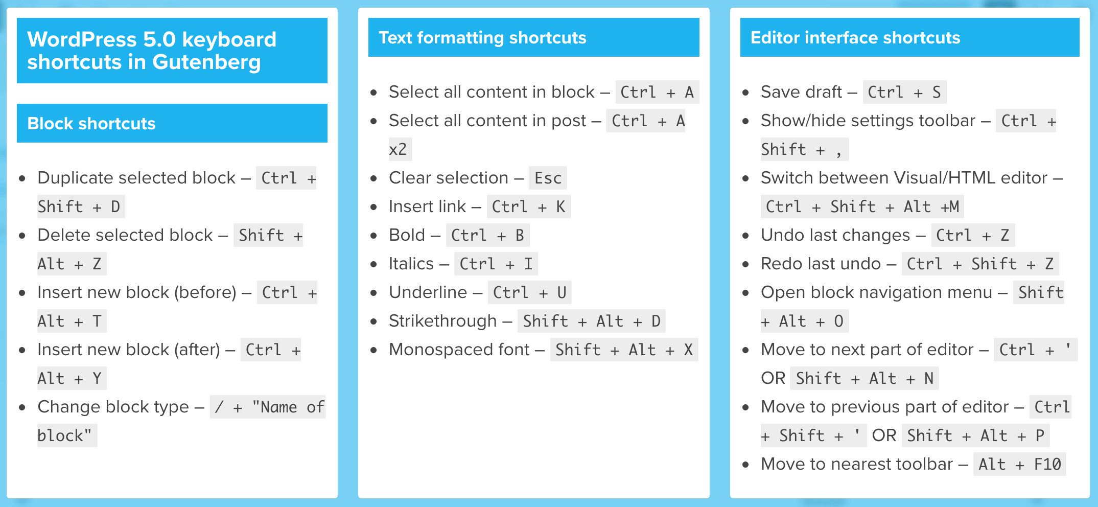 WordPress 5.0 Gutenberg shortcodes shortcuts Without Reading This First block editor StartBloggingPros.com